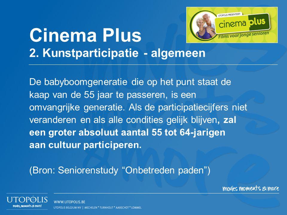 Cinema Plus 2. Kunstparticipatie - algemeen