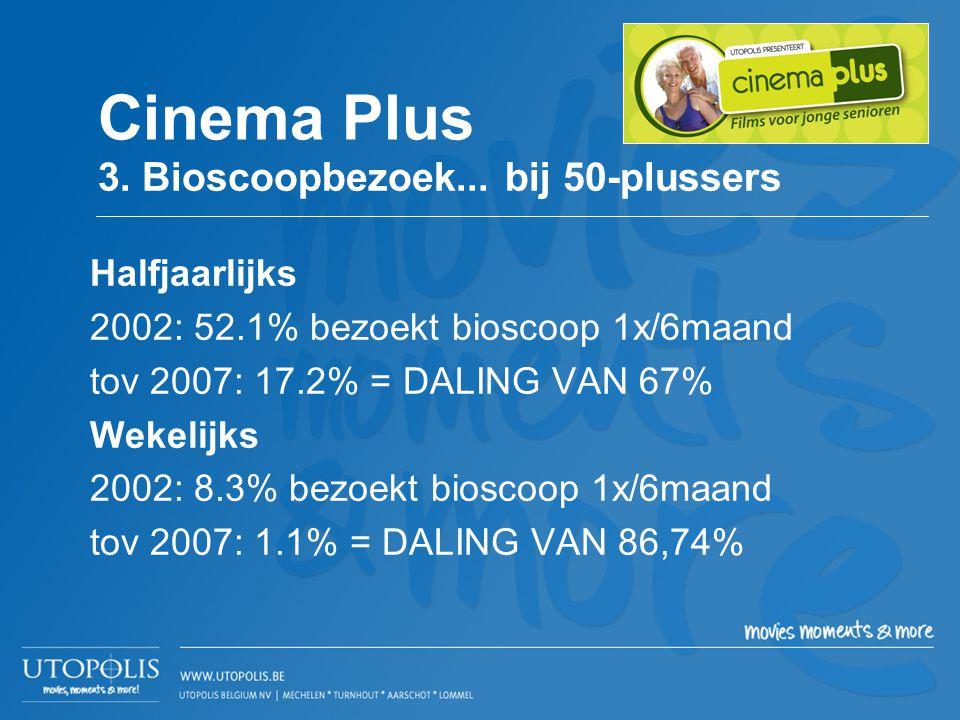 Cinema Plus 3. Bioscoopbezoek... bij 50-plussers Halfjaarlijks