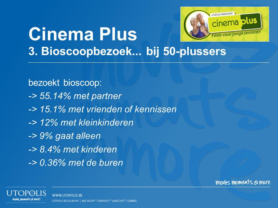 Cinema Plus 3. Bioscoopbezoek... bij 50-plussers bezoekt bioscoop: