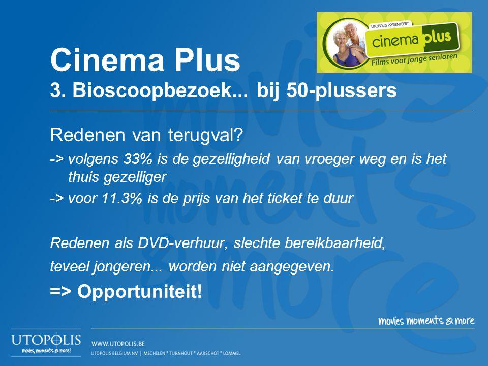 Cinema Plus 3. Bioscoopbezoek... bij 50-plussers Redenen van terugval