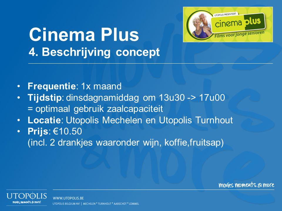 Cinema Plus 4. Beschrijving concept Frequentie: 1x maand