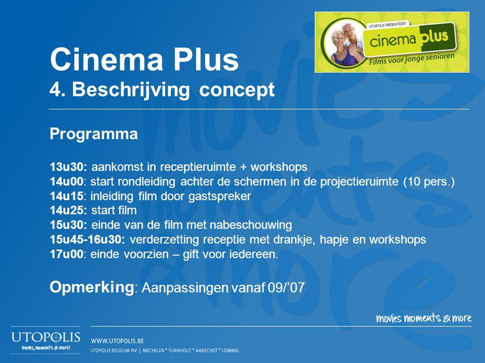 Cinema Plus 4. Beschrijving concept Programma
