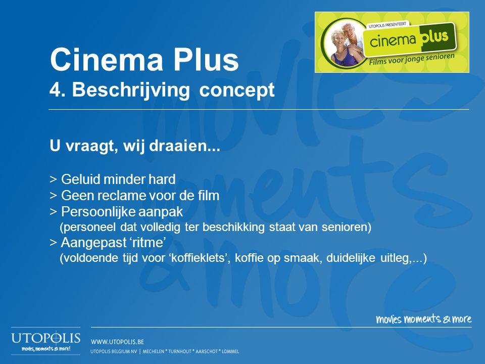 Cinema Plus 4. Beschrijving concept U vraagt, wij draaien...