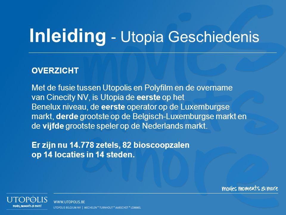 Inleiding - Utopia Geschiedenis