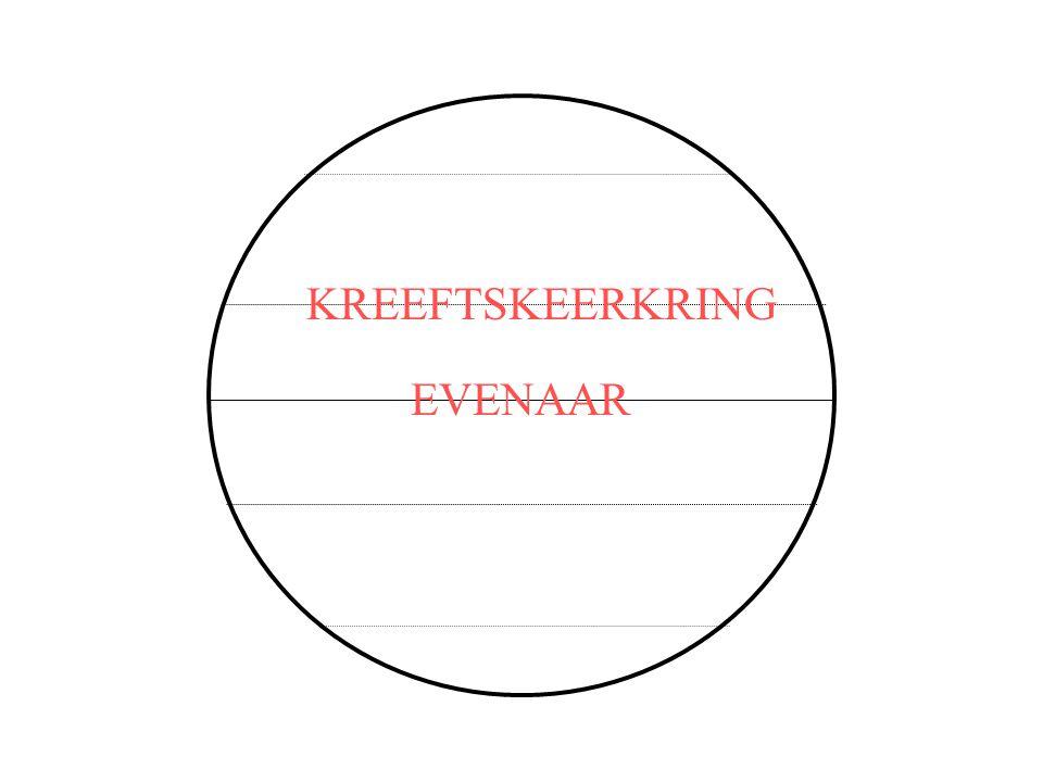 KREEFTSKEERKRING EVENAAR