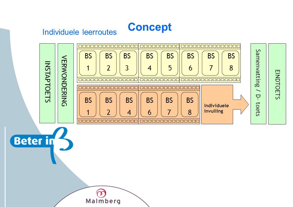 Samenvatting / D- toets