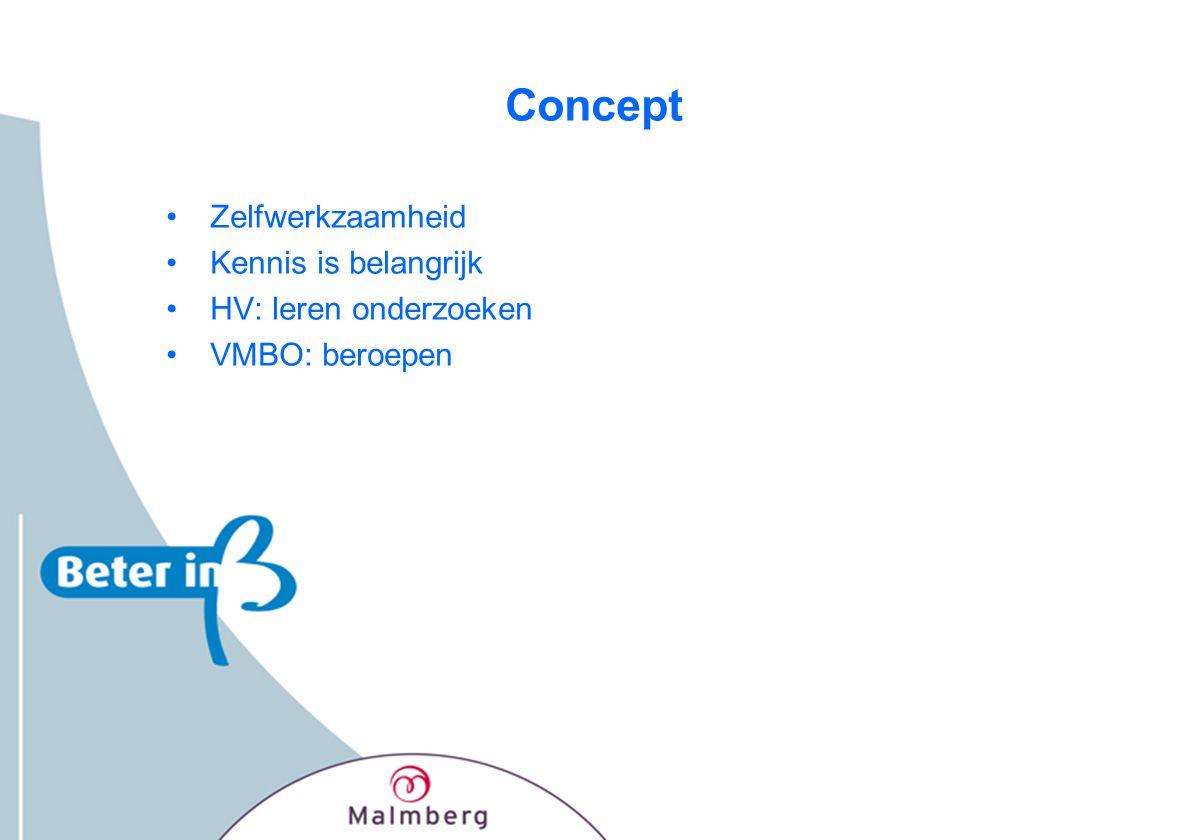 Concept Zelfwerkzaamheid Kennis is belangrijk HV: leren onderzoeken