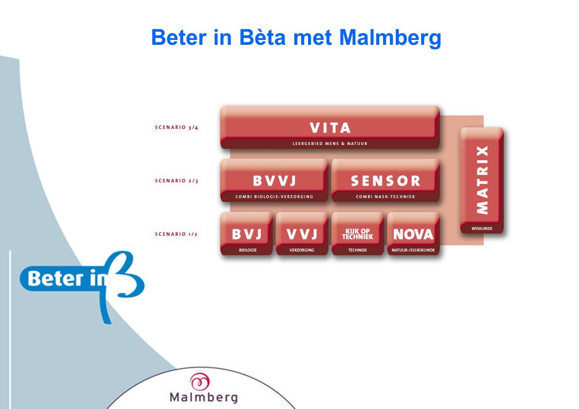 Beter in Bèta met Malmberg