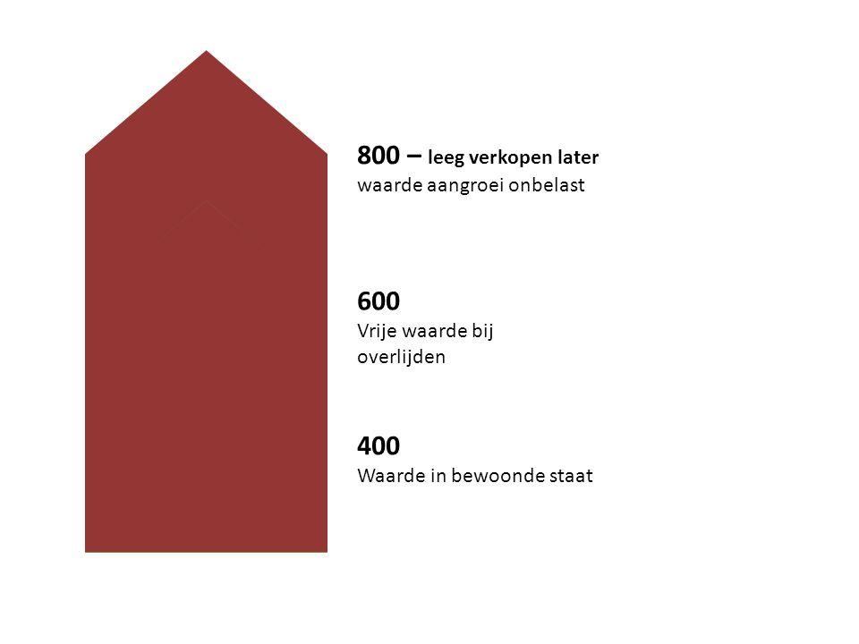 800 – leeg verkopen later 600 400 waarde aangroei onbelast