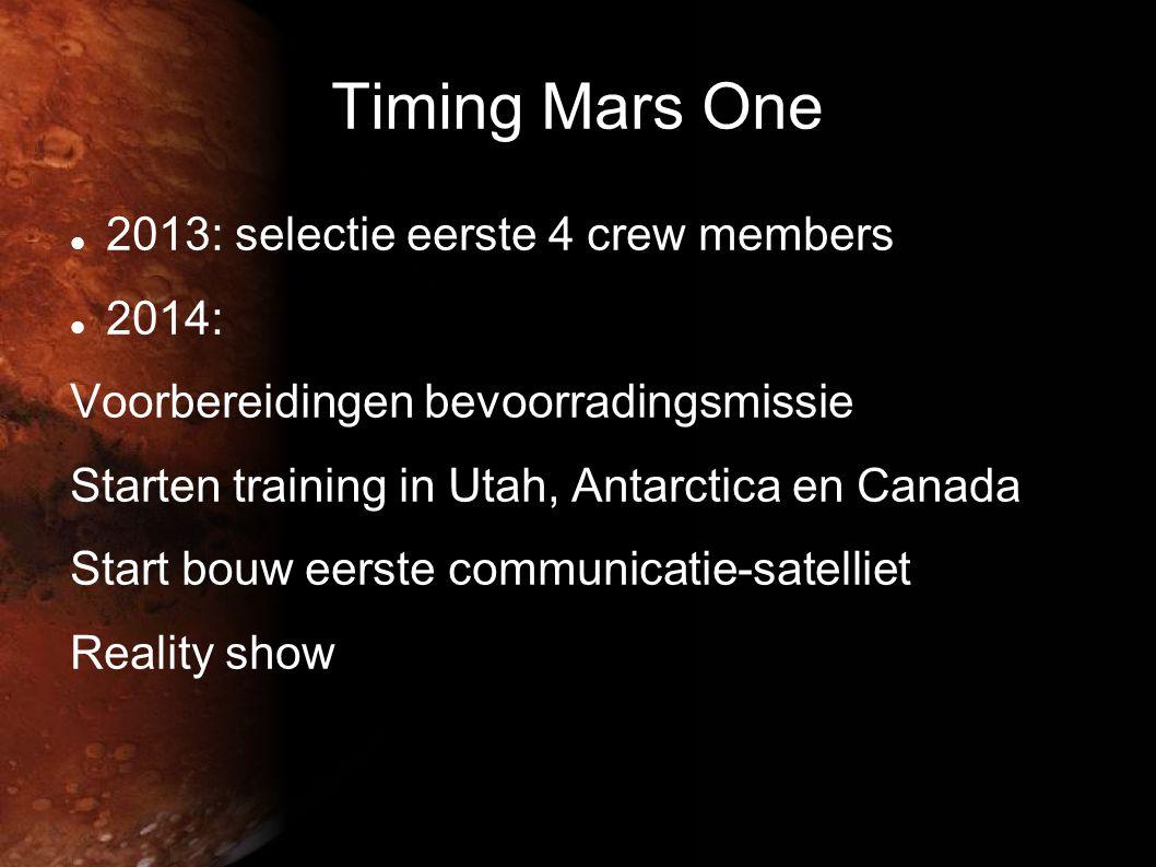 Timing Mars One 2013: selectie eerste 4 crew members 2014: