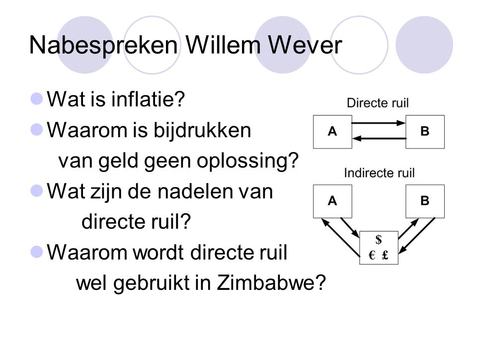 Nabespreken Willem Wever