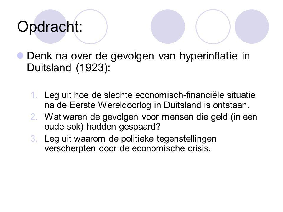 Opdracht: Denk na over de gevolgen van hyperinflatie in Duitsland (1923):