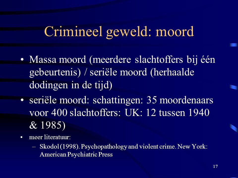 Crimineel geweld: moord