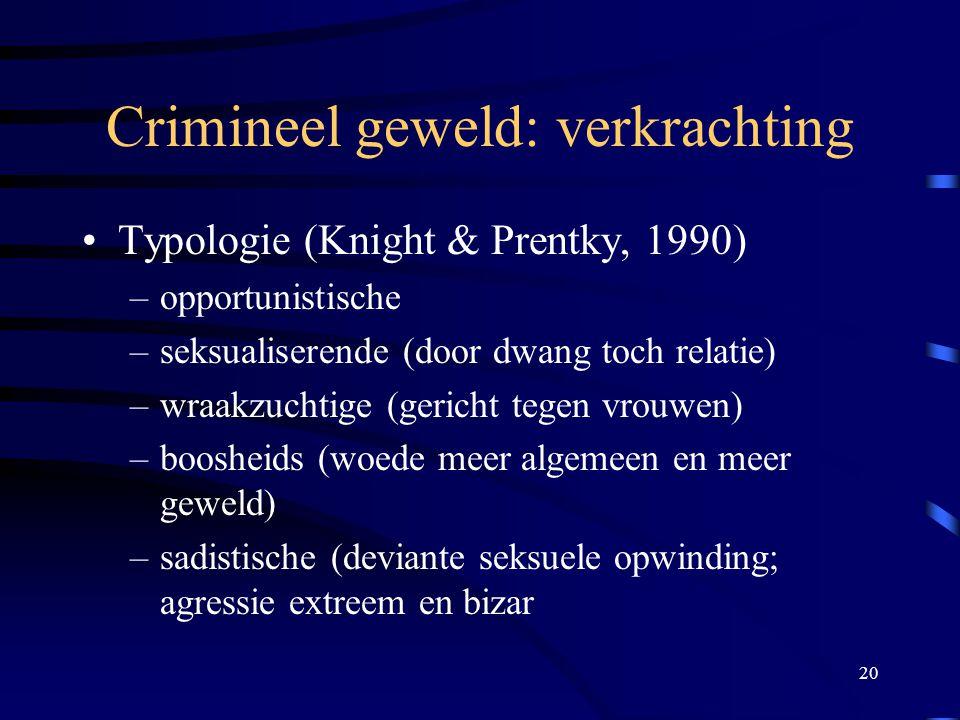 Crimineel geweld: verkrachting
