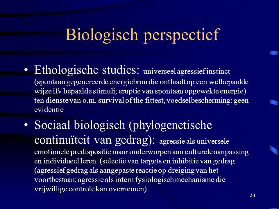 Biologisch perspectief