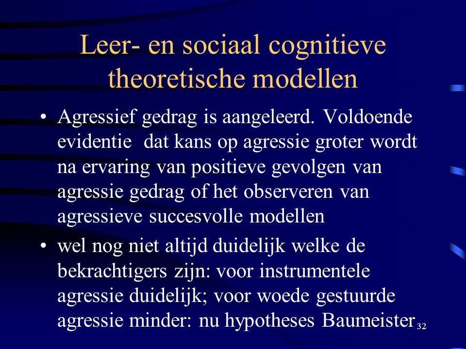 Leer- en sociaal cognitieve theoretische modellen