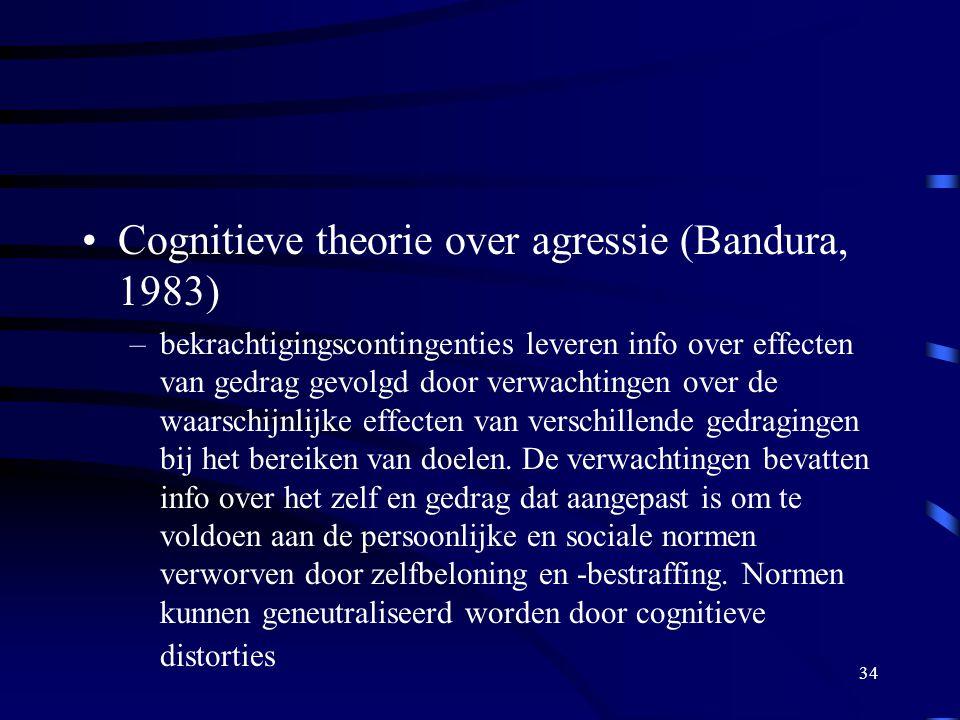 Cognitieve theorie over agressie (Bandura, 1983)