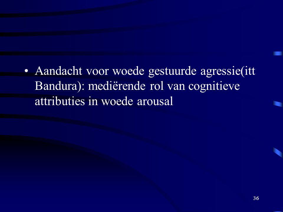 Aandacht voor woede gestuurde agressie(itt Bandura): mediërende rol van cognitieve attributies in woede arousal