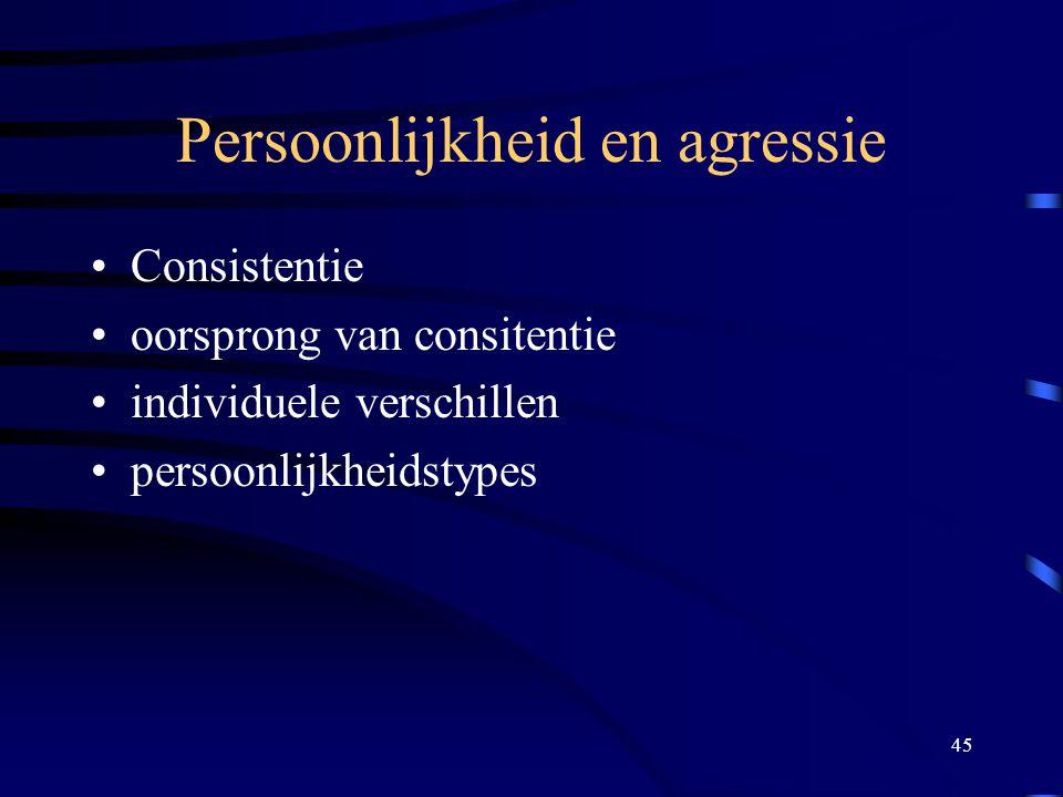 Persoonlijkheid en agressie