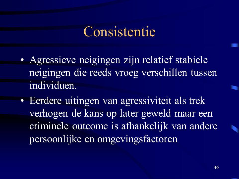 Consistentie Agressieve neigingen zijn relatief stabiele neigingen die reeds vroeg verschillen tussen individuen.
