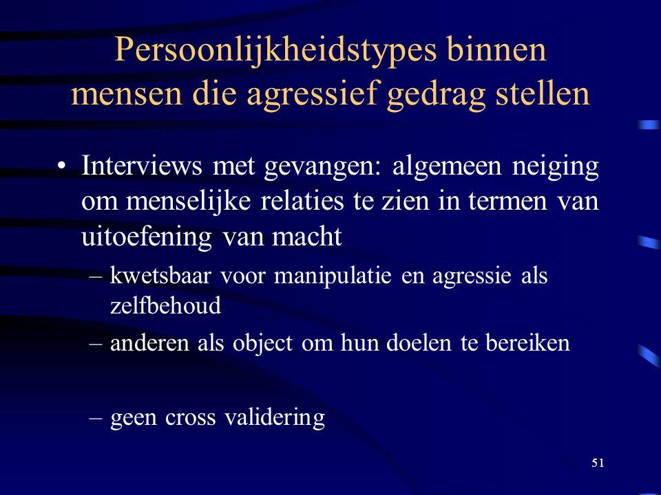 Persoonlijkheidstypes binnen mensen die agressief gedrag stellen