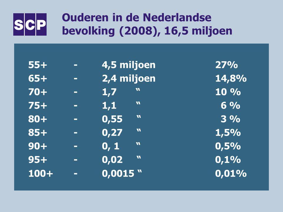 Ouderen in de Nederlandse bevolking (2008), 16,5 miljoen