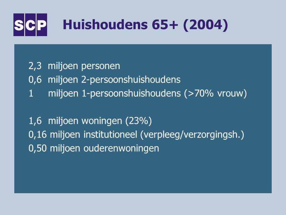 Huishoudens 65+ (2004) 2,3 miljoen personen