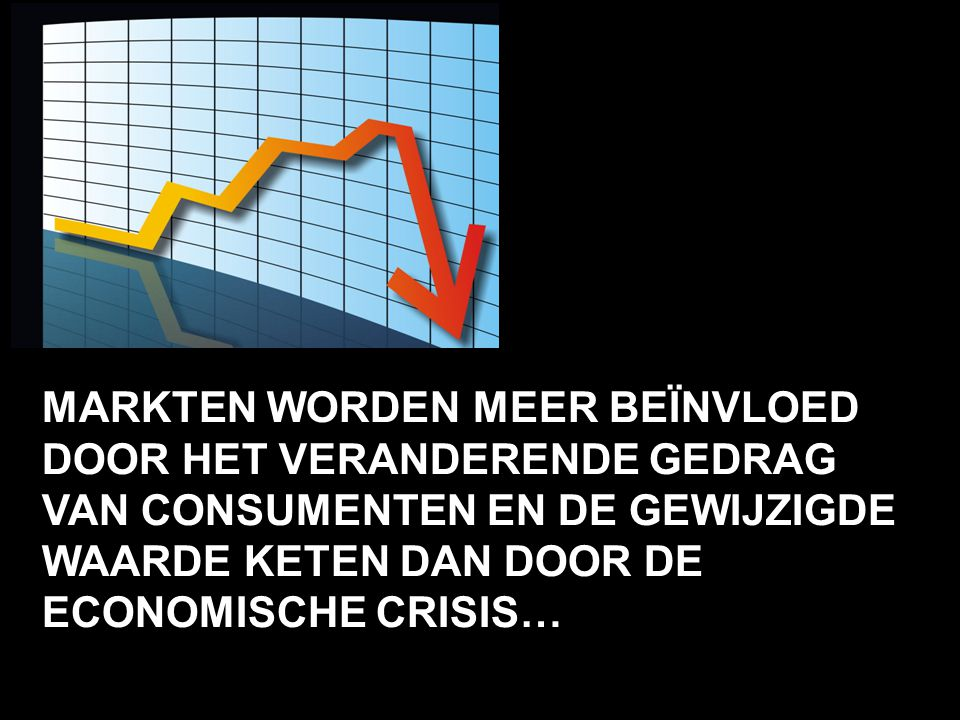 markten worden meer beïnvloed door het veranderende gedrag van consumenten en de gewijzigde waarde keten dan door de economische crisis…