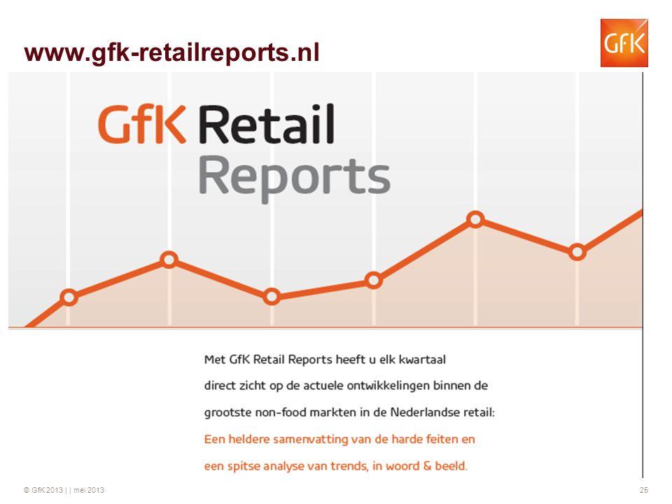 www.gfk-retailreports.nl
