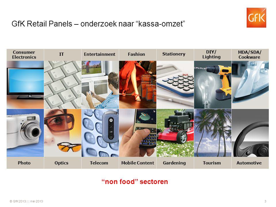 GfK Retail Panels – onderzoek naar kassa-omzet