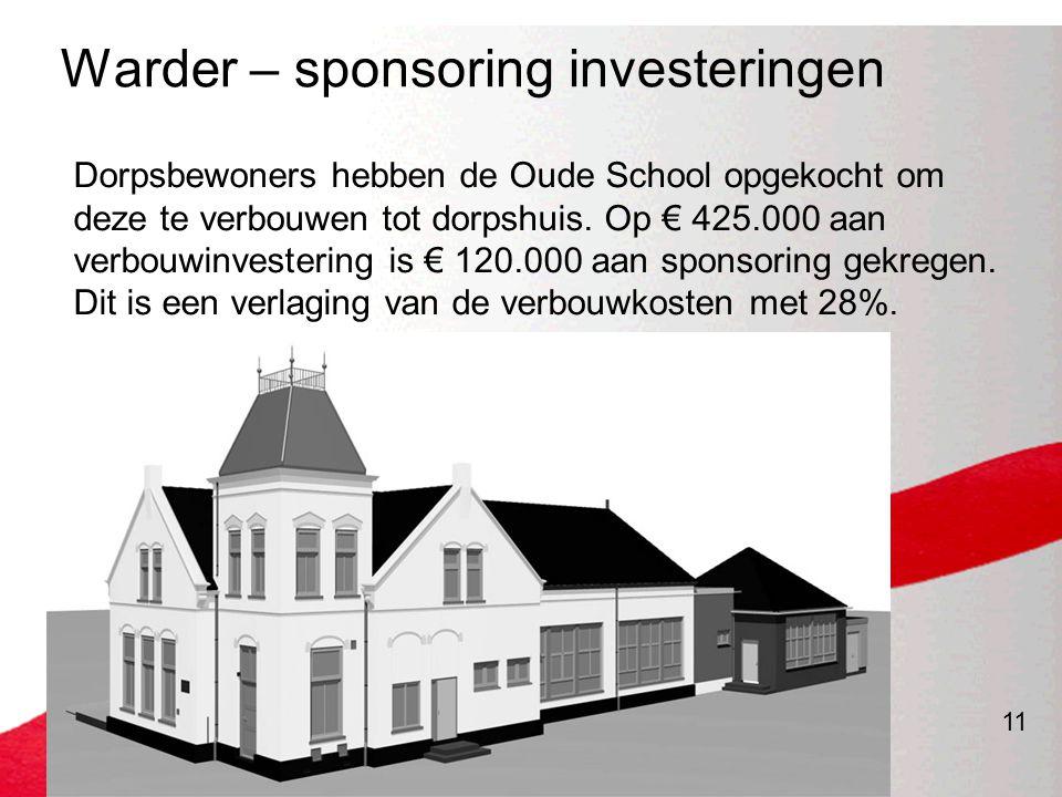 Warder – sponsoring investeringen