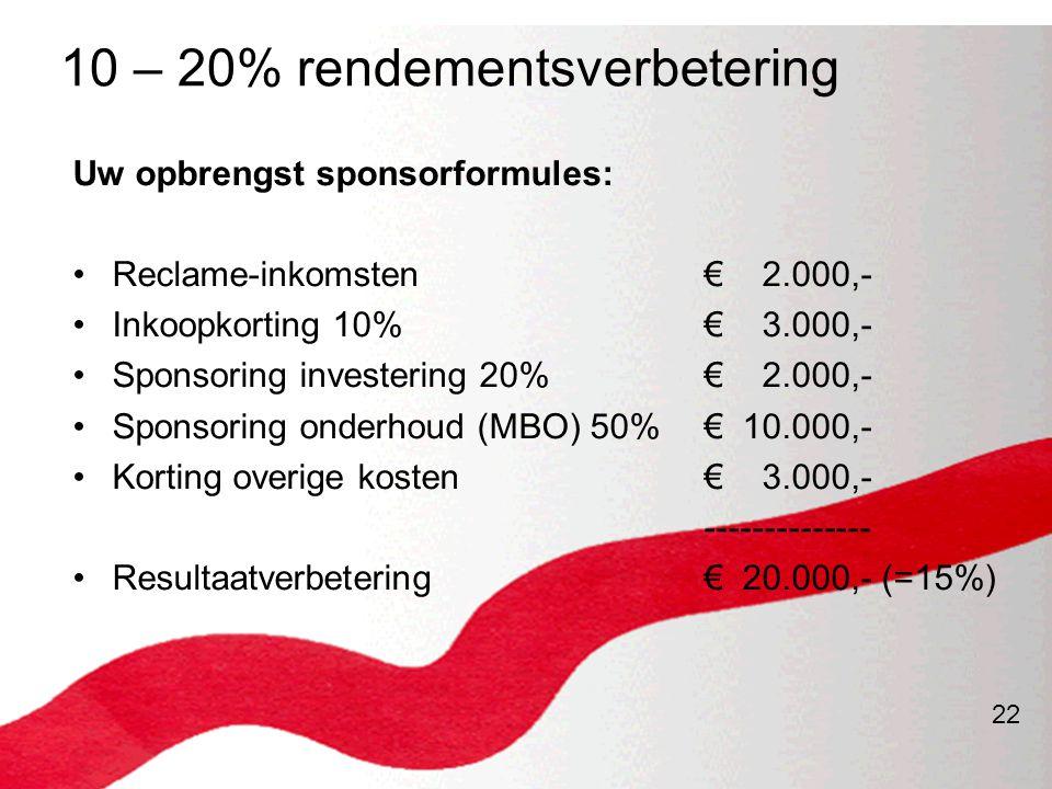 10 – 20% rendementsverbetering
