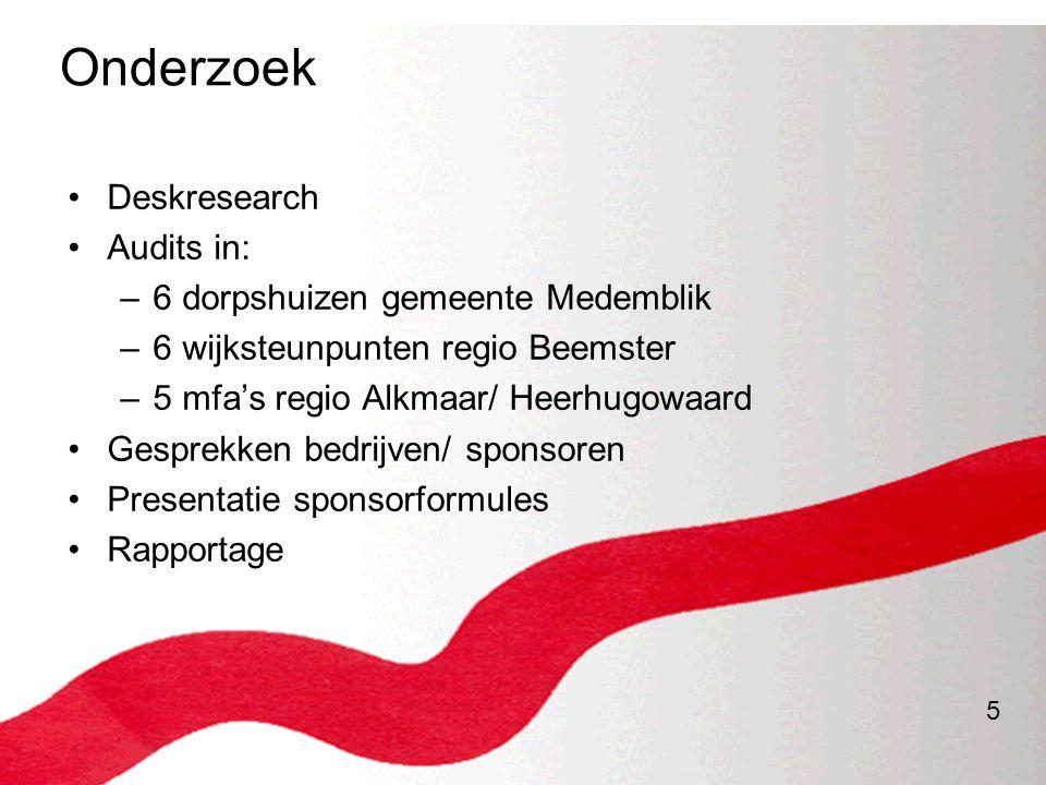 Onderzoek Deskresearch Audits in: 6 dorpshuizen gemeente Medemblik