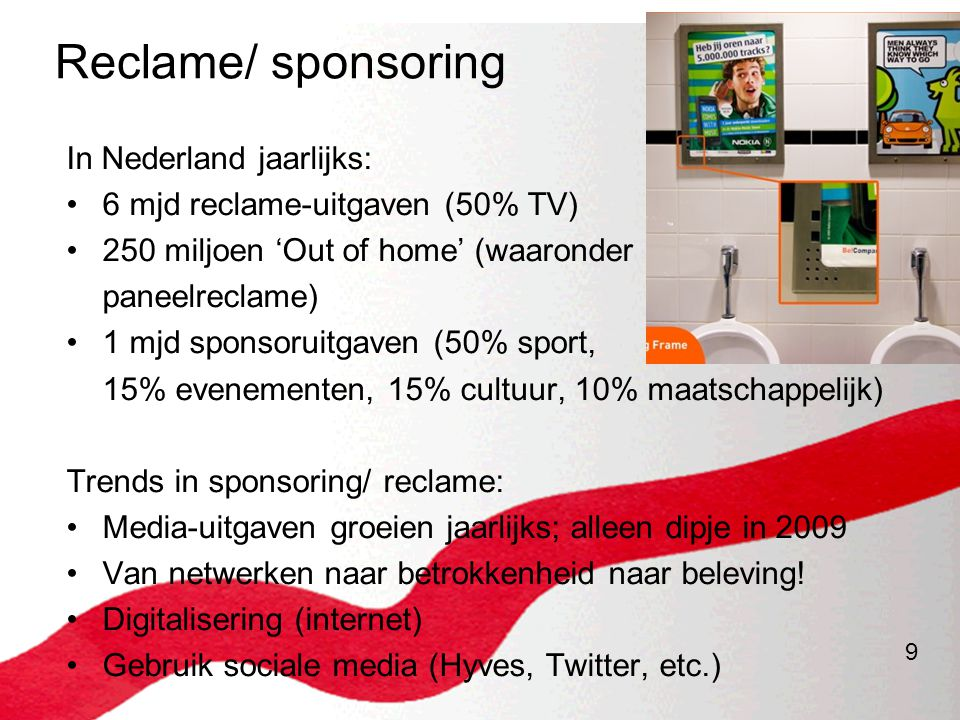 Reclame/ sponsoring In Nederland jaarlijks: