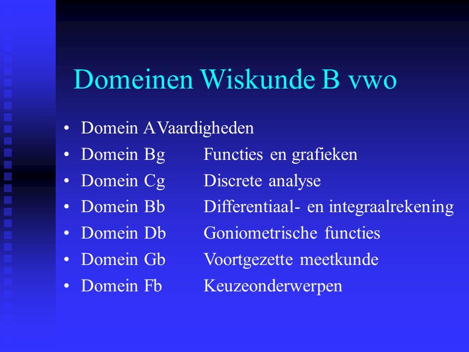 Domeinen Wiskunde B vwo