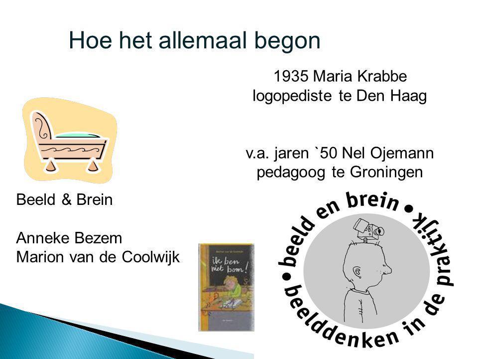 logopediste te Den Haag