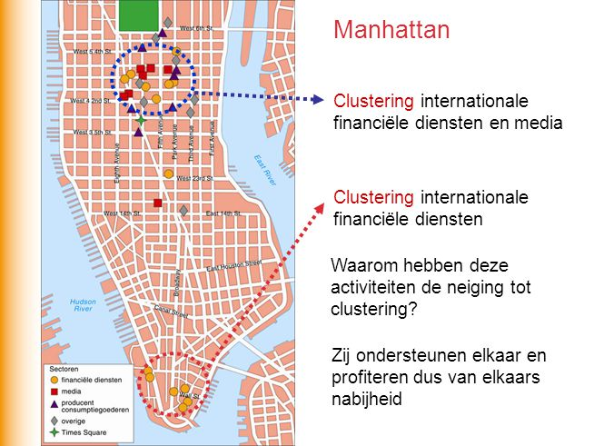 Manhattan Clustering internationale financiële diensten en media