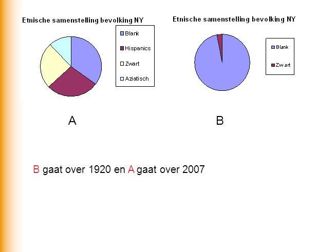 A B B gaat over 1920 en A gaat over 2007