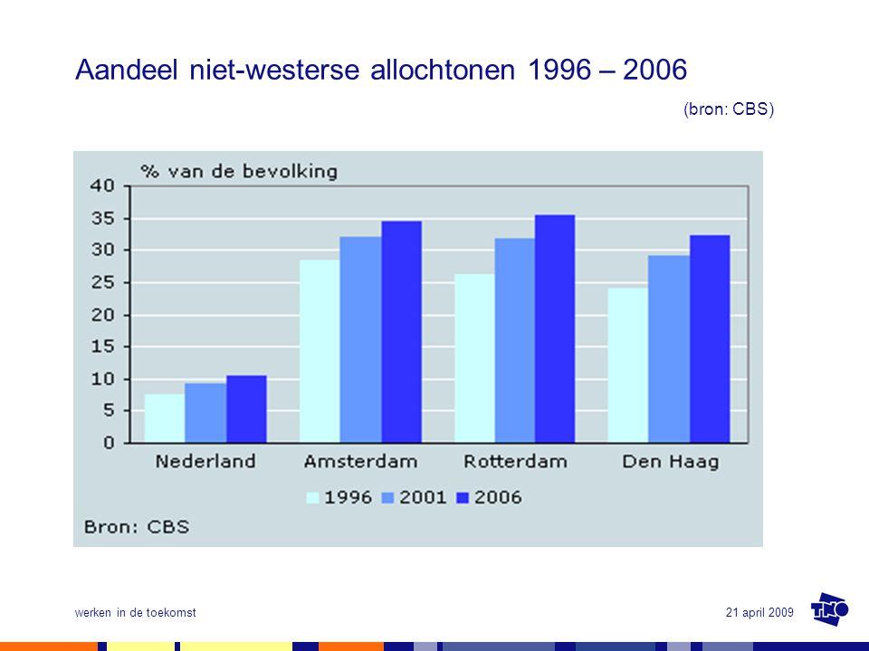 Aandeel niet-westerse allochtonen 1996 – 2006 (bron: CBS)