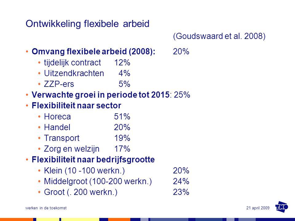 Ontwikkeling flexibele arbeid (Goudswaard et al. 2008)