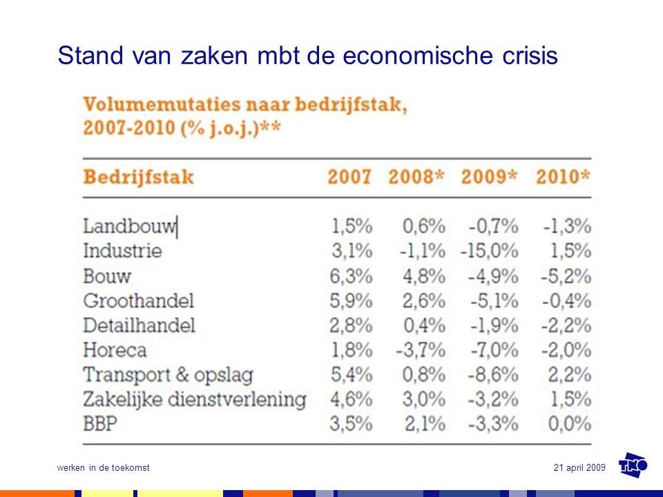 Stand van zaken mbt de economische crisis