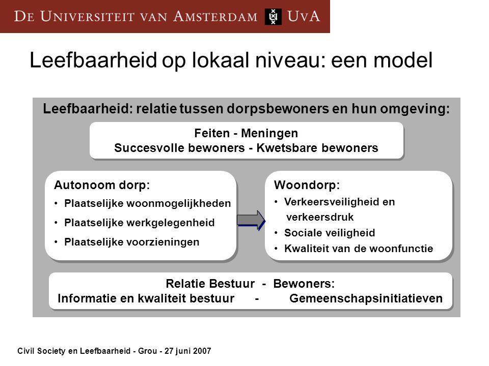 Leefbaarheid op lokaal niveau: een model