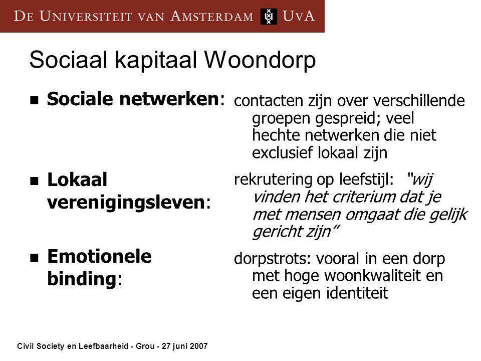 Sociaal kapitaal Woondorp