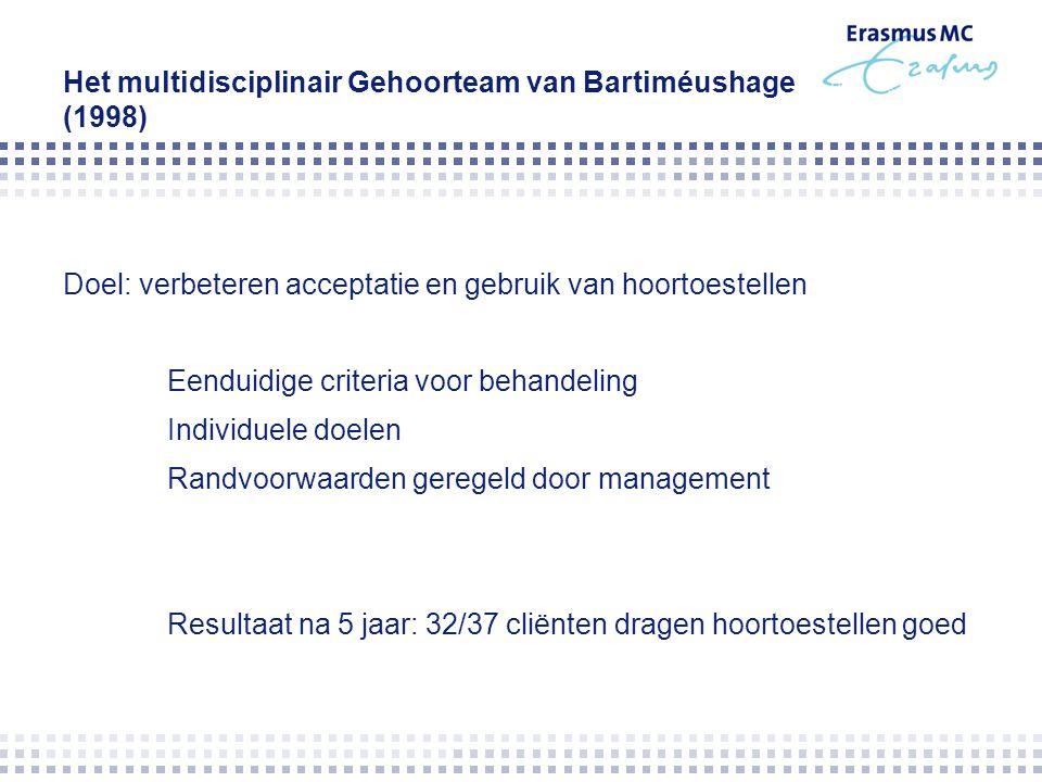 Het multidisciplinair Gehoorteam van Bartiméushage (1998)