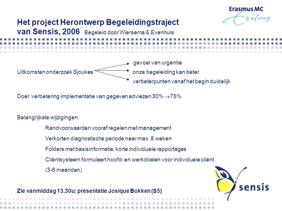 Het project Herontwerp Begeleidingstraject van Sensis, 2006 Begeleid door Wiersema & Evenhuis