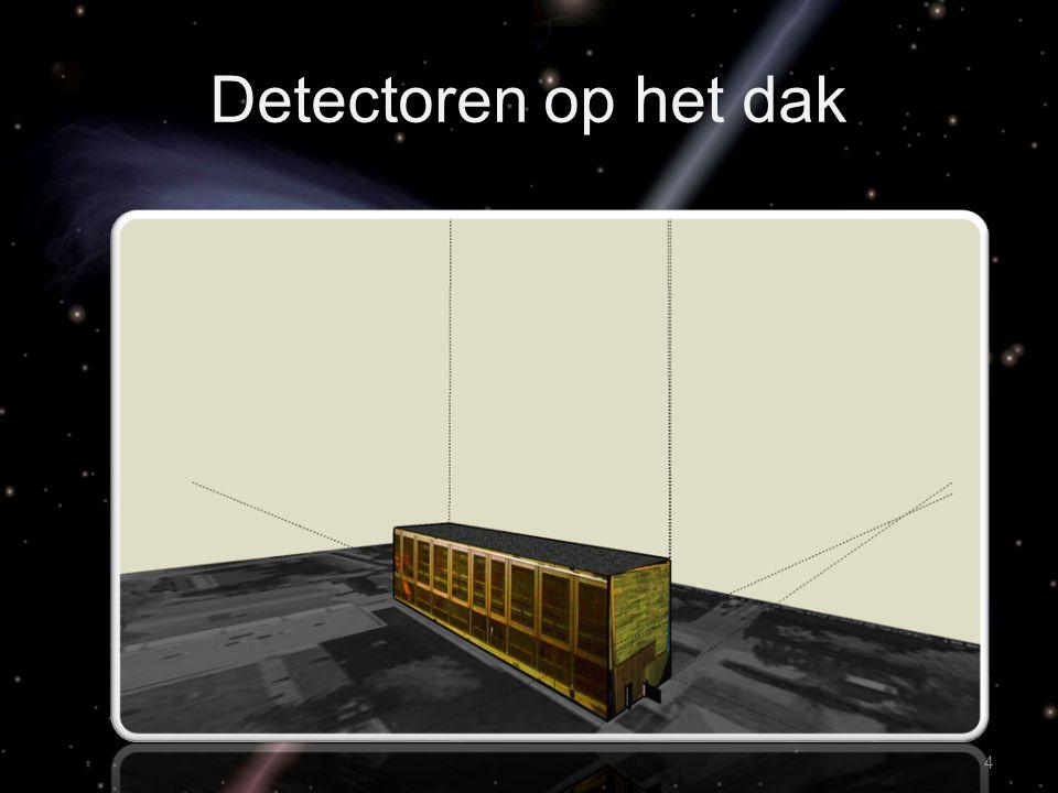Detectoren op het dak