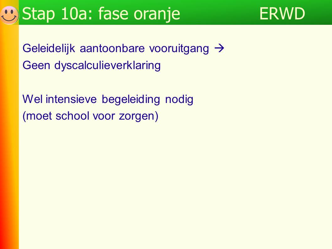 ERWD Stap 10a: fase oranje Geleidelijk aantoonbare vooruitgang 