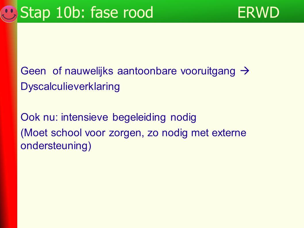 ERWD Stap 10b: fase rood Geen of nauwelijks aantoonbare vooruitgang 