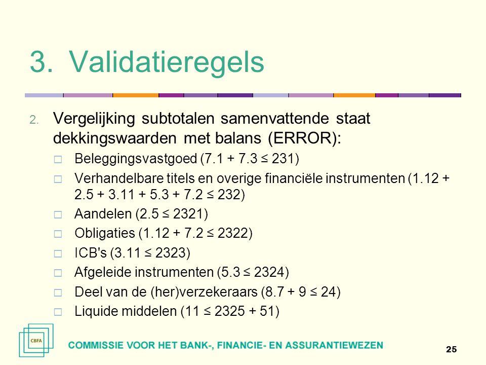Validatieregels Vergelijking subtotalen samenvattende staat dekkingswaarden met balans (ERROR): Beleggingsvastgoed (7.1 + 7.3 ≤ 231)
