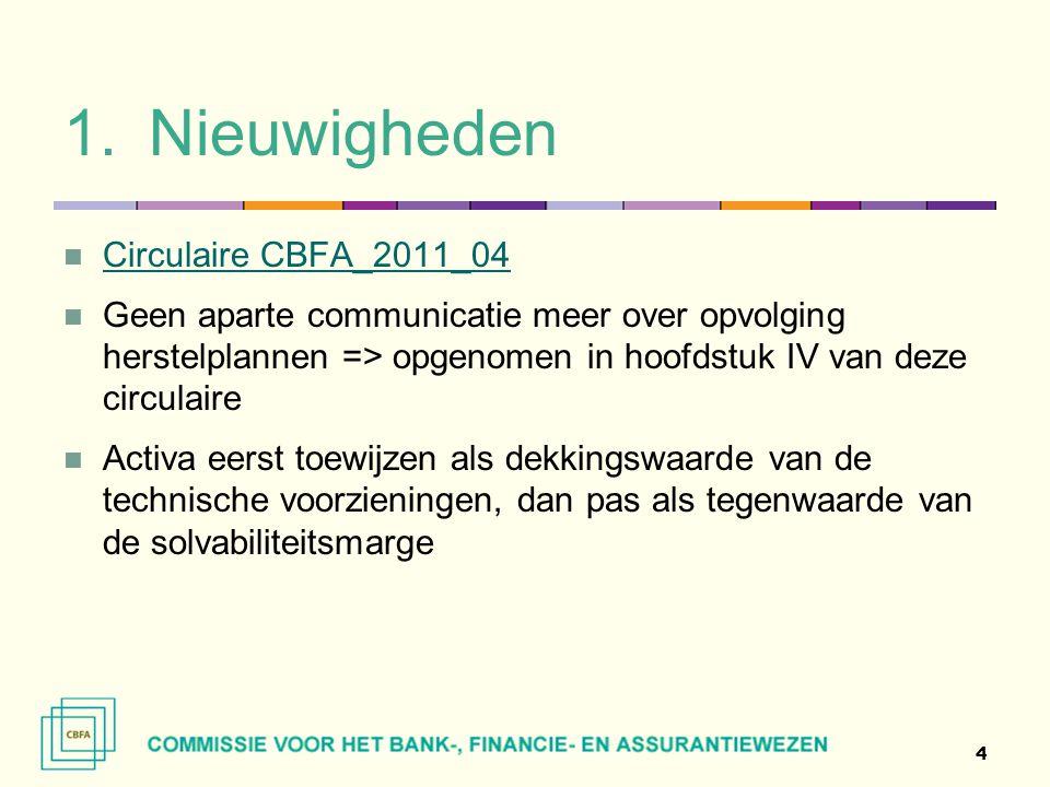 Nieuwigheden Circulaire CBFA_2011_04